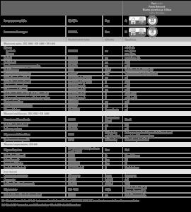Hydrocork - dane techniczne