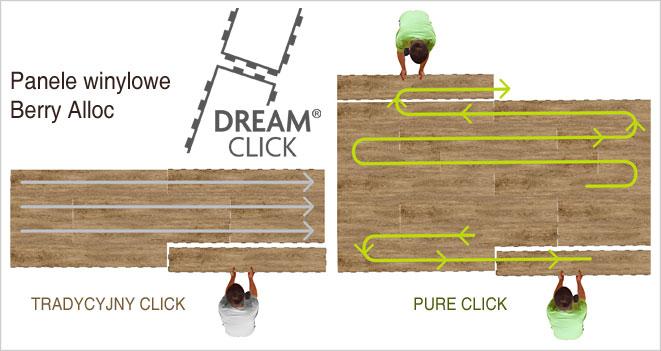 System Dream Click